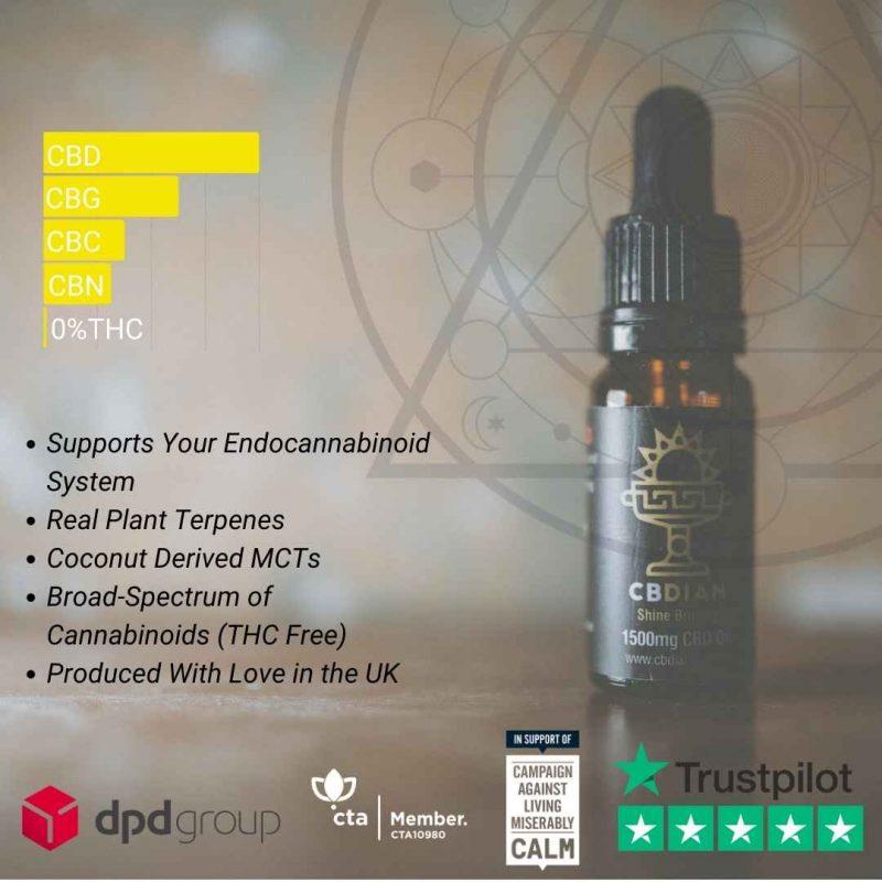 Dian 1500mg cbd oil
